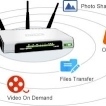 Descopera routerul wireless: Dispozitivul prin care iti conectezi gadgeturile la internet (1)