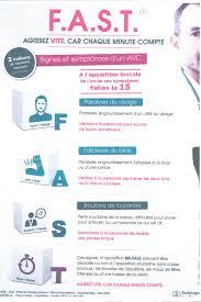 Formula pentru depistarea unui accident vascular cerebral: FAST (Face-Arms-Speech-Time)